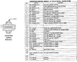 chrysler ecu wiring all wiring diagrams baudetails info dodge ram stereo wiring diagram schematics and wiring diagrams