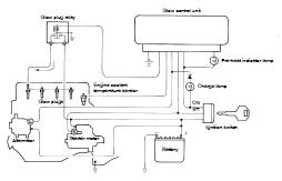 electrical wiring diagram pictures mitsubishi montero sport pajero pajero wiring diagram mitsubishi challenger pajero sport engine electrical system diagram 2001 montero