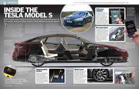 how tesla car works how tesla cars work tesla image