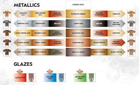 Minitaire Paint Conversion Chart Citadel Paint Colors