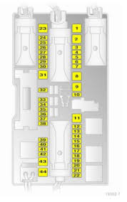 vaxuhall zafira b 2005 2015 fuse box diagram auto genius fuse box version b