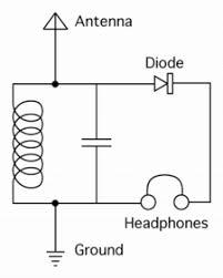 goldenberg lab radio circuit