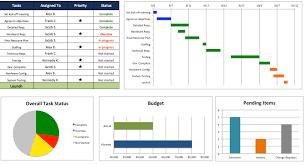 Project Management Dashboard Excel Xlsxlsx Download