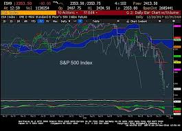 Nyse Arms Index Chart S P 500 Trading Outlook Stock Plunge Nears Exhaustion See
