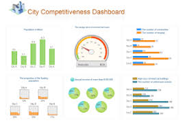 Free Gauge Chart Free Gauge Chart Templates For Word Powerpoint Pdf