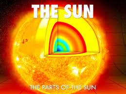 parts of the sun parts of the sun by freddystanley24