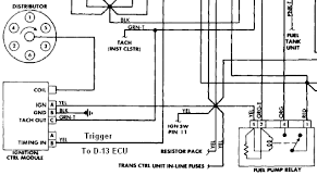 yj ignition diagram experience of wiring diagram • jeep yj ignition wiring schema wiring diagrams rh 22 justanotherbeautyblog de ignition coil wiring diagram ignition