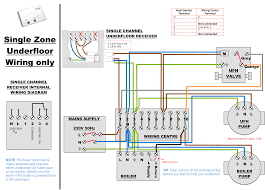 s plan wiring diagram thoughtexpansion net s plan central heating wiring diagram wiring diagram underfloor heating s plan electric