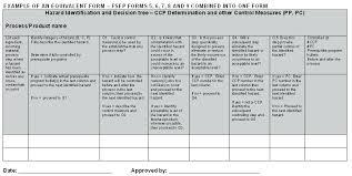 Job Hazard Analysis Template Safety Report Example Bernardy Co