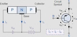 differences between npn and pnp transistors making of pnp transistor