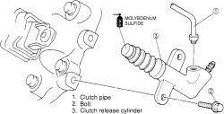 mitsubishi fuso wiring diagram mitsubishi image 2001 mitsubishi fuso wiring diagram 2001 image about wiring on mitsubishi fuso wiring diagram