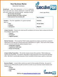 Business Plan Example Executive Summary Template Farmer Resume