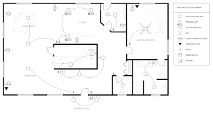 The Advantages We Can Get From Having Free Floor Plan Design Software For Drawing Floor Plans