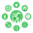 renewability
