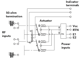 basics of rf switches rf switch schematic