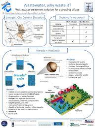 Wastewater Treatment Design Wetskills Water Challenges Design An Upgrade Of Wastewater