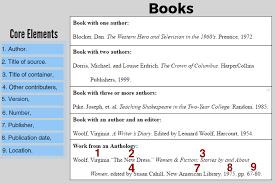 Mla Citation Works Cited Worksheet Printable Worksheets And