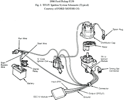 Wiring diagram ford free 1986 f350 1355 truck on diagrams schematics