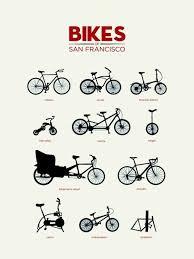 bikes of sf by tor weeks