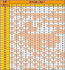 Chinese Gender Chart 2020 100 Accurate Baby Gender Prediction Chart Best Picture Of