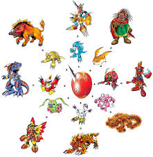 Digimon Armor Evolution Chart Digi Egg Evolution Chart Related Keywords Suggestions