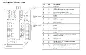 2011 nissan xterra fuse diagram wiring diagrams best xterra 2006 fuse diagram wiring diagrams 2001 nissan xterra fuse diagram 2001 nissan xterra fuse box
