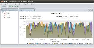 Java Swing Chart Real Time Charts On The Java Desktop Dzone Java