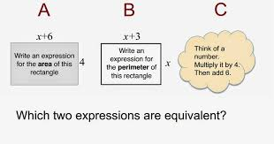 steps to solving equations map