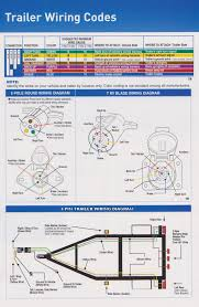 trailer wiring diagram guide with cargo gooddy org 4 pin trailer wiring diagram at Trailer Wireing Diagram