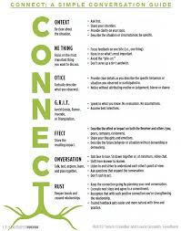 02 04 Investing Basics Chart Answers Leading Blog A Leadership Blog