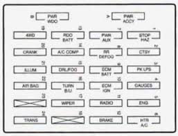 1996 chevy s10 fuse diagram wiring diagrams best 96 s10 fuse box wiring diagram online 2006 chevy equinox fuse diagram 1996 chevy s10 fuse diagram