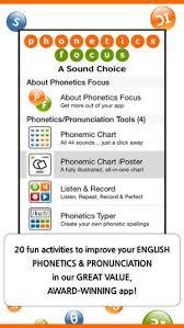 Phonemic Chart Cambridge Phonetics Focus