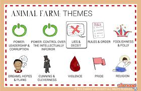Themes In Animal Farm Chart