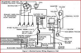 ford 600 tractor wiring diagram wiring diagrams 2n ford tractor wiring diagram wiring diagrams schematic ford 600 tractor 12v wiring diagram 1956 ford
