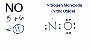 No Lewis Structure How To Draw The Lewis Structure For No Nitric Oxide