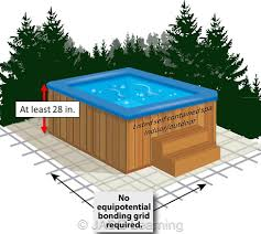 pool and spa wiring part ii the junction box Wiring Outdoor Jacuzzi no equipotential bonding grid required wiring outdoor spa