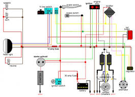 simple wiring diagram for motorcycles wiring diagram simple motorcycle wiring diagram auto