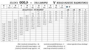 Garage Door Extension Spring Calculator Johrakardega