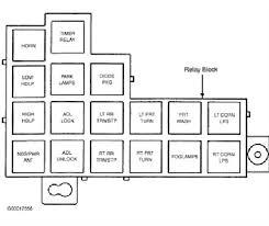 location of horn relay 95 gtc rt image tvbdtfu jpg