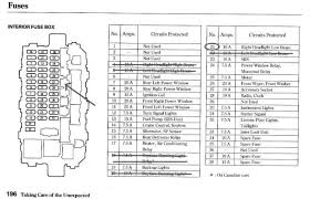 honda fuse box diagram wiring diagrams