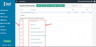 Chart Of Accounts For School Business Managing Chart Of Accounts