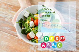 Salad Chart Close Up Of Woman Hands Showing Salad Bowl With Calories And
