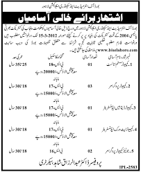 Jobs In Bise Lahore Board Of Intermediate And Secondary Education