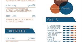 Good Resume Buzzwords 2014 Sugarflesh