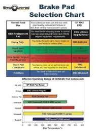Brake Lining Thickness Chart Brake Pad Thickness Chart