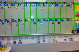 here are two examples of word walls from my classroom one from kindergarten and one from prek i read this post about debbie diller s suggestions for word