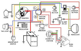 simple car wiring diagram wiring a car from scratch \u2022 indy500 co hot rod wiring harness kits at Simple Hot Rod Wiring Diagram