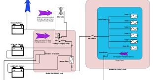wiring diagram for x18 pocket bike wiring image 110cc pocket bike wiring diagrams wiring diagram and schematic on wiring diagram for x18 pocket bike