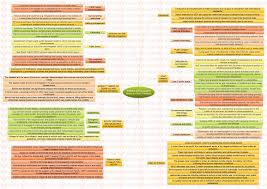 insights mindmaps pollution and congestion issues in urban  pollution and congestion issues in urban transport