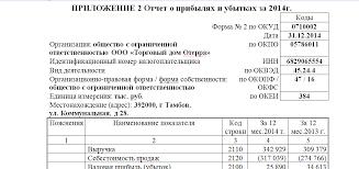 РФЭИ Отчет об учебной практике по бухгалтерскому учету анализу и  РФЭИ Отчет об учебной практике по бухгалтерскому учету анализу и аудиту